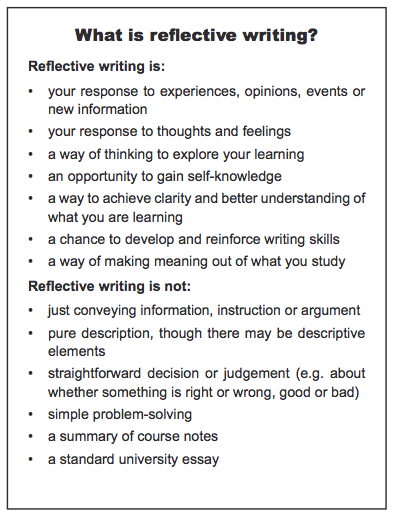 Writing a reflection essay
